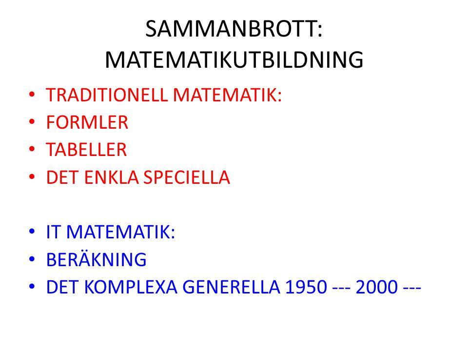 SAMMANBROTT: MATEMATIKUTBILDNING TRADITIONELL MATEMATIK: FORMLER TABELLER DET ENKLA SPECIELLA IT MATEMATIK: BERÄKNING DET KOMPLEXA GENERELLA 1950 ---