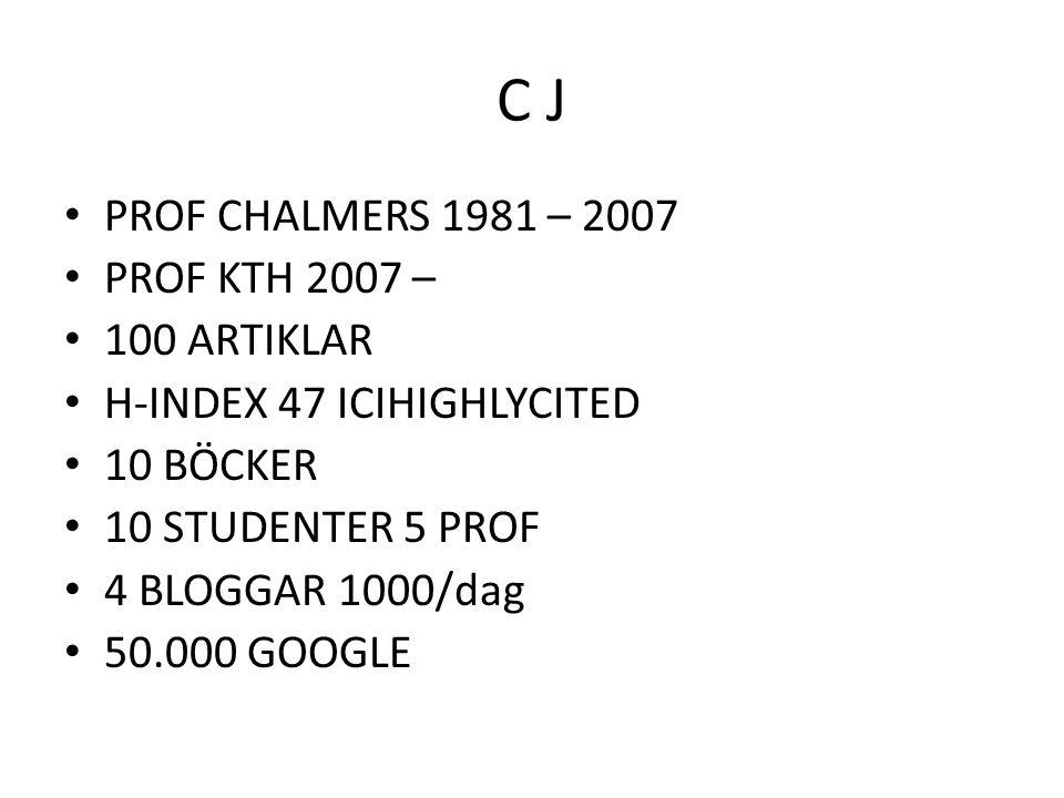 C J PROF CHALMERS 1981 – 2007 PROF KTH 2007 – 100 ARTIKLAR H-INDEX 47 ICIHIGHLYCITED 10 BÖCKER 10 STUDENTER 5 PROF 4 BLOGGAR 1000/dag 50.000 GOOGLE