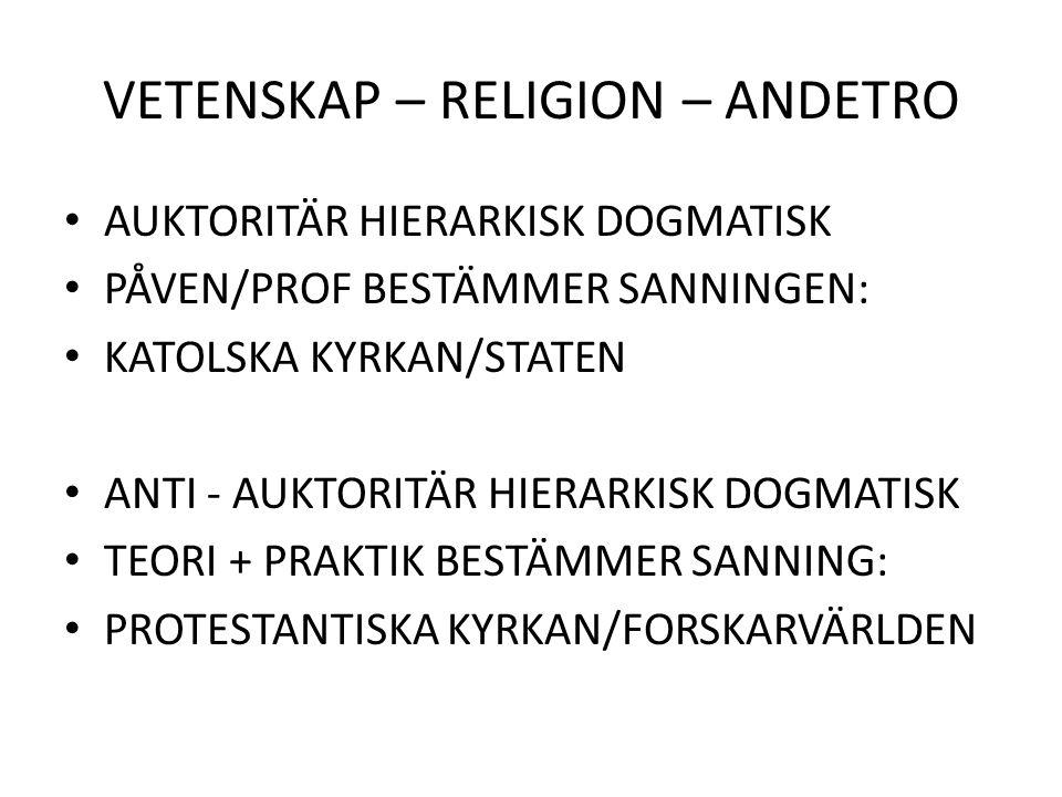 VETENSKAP – RELIGION – ANDETRO AUKTORITÄR HIERARKISK DOGMATISK PÅVEN/PROF BESTÄMMER SANNINGEN: KATOLSKA KYRKAN/STATEN ANTI - AUKTORITÄR HIERARKISK DOG