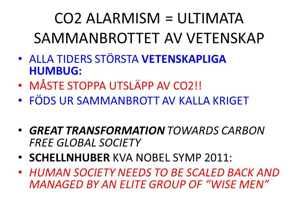 CO2 ALARMISM = ULTIMATA SAMMANBROTTET AV VETENSKAP ALLA TIDERS STÖRSTA VETENSKAPLIGA HUMBUG: MÅSTE STOPPA UTSLÄPP AV CO2!! FÖDS UR SAMMANBROTT AV KALL