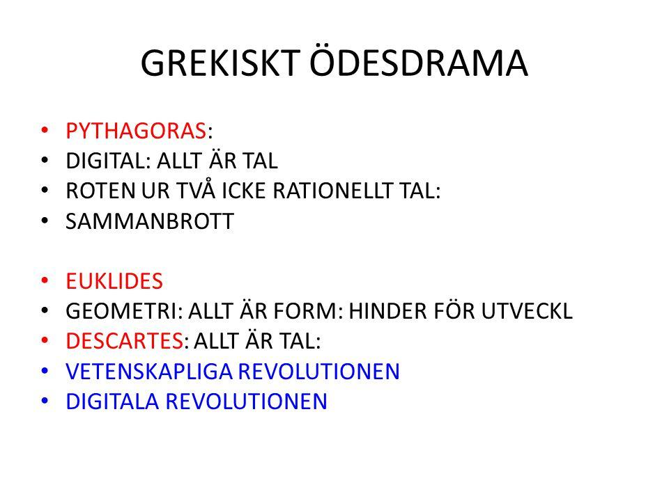 GREKISKT ÖDESDRAMA PYTHAGORAS: DIGITAL: ALLT ÄR TAL ROTEN UR TVÅ ICKE RATIONELLT TAL: SAMMANBROTT EUKLIDES GEOMETRI: ALLT ÄR FORM: HINDER FÖR UTVECKL