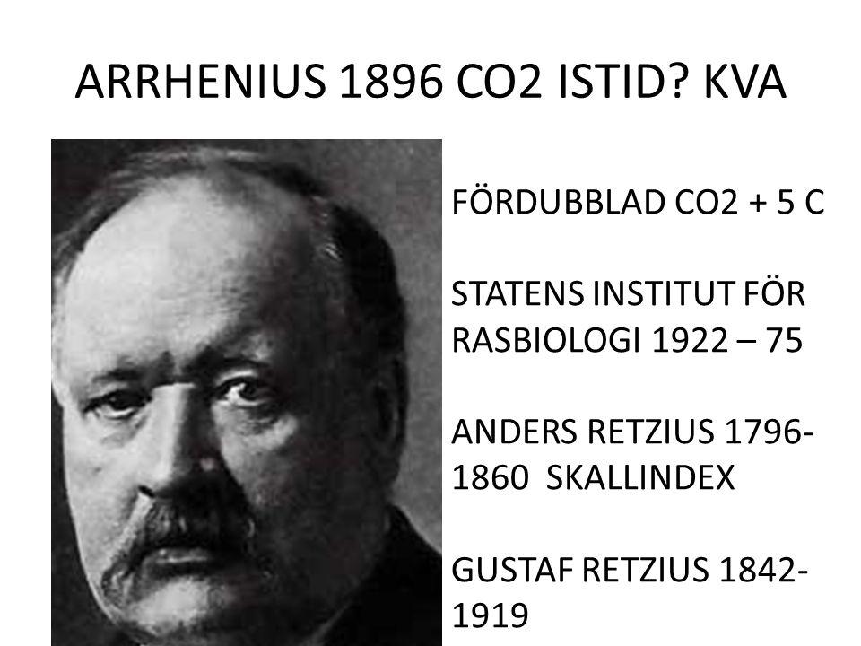 ARRHENIUS 1896 CO2 ISTID? KVA FÖRDUBBLAD CO2 + 5 C STATENS INSTITUT FÖR RASBIOLOGI 1922 – 75 ANDERS RETZIUS 1796- 1860 SKALLINDEX GUSTAF RETZIUS 1842-