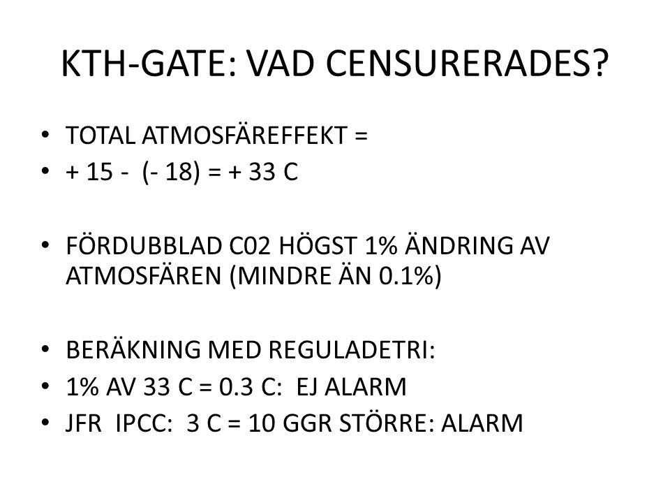 KTH-GATE: VAD CENSURERADES? TOTAL ATMOSFÄREFFEKT = + 15 - (- 18) = + 33 C FÖRDUBBLAD C02 HÖGST 1% ÄNDRING AV ATMOSFÄREN (MINDRE ÄN 0.1%) BERÄKNING MED