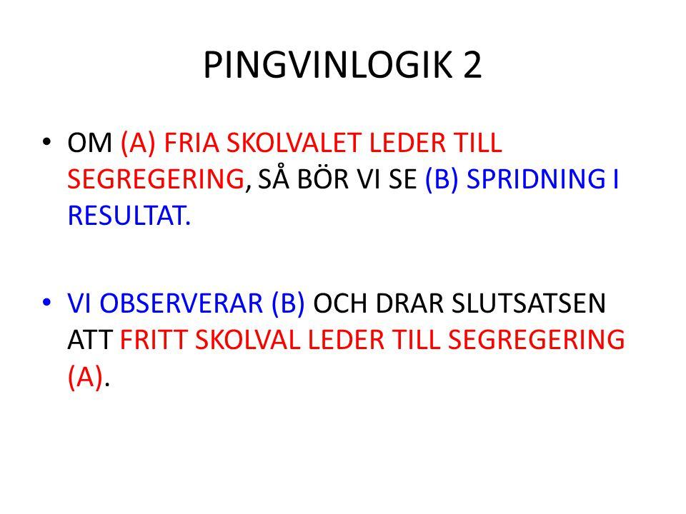 PINGVINLOGIK 2 OM (A) FRIA SKOLVALET LEDER TILL SEGREGERING, SÅ BÖR VI SE (B) SPRIDNING I RESULTAT. VI OBSERVERAR (B) OCH DRAR SLUTSATSEN ATT FRITT SK