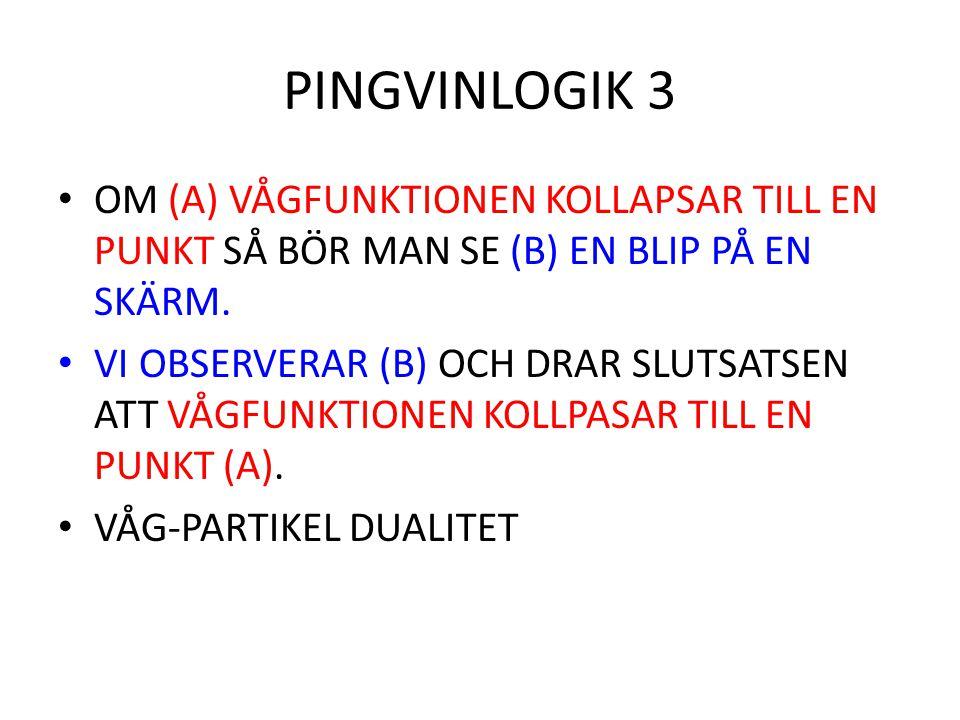 PINGVINLOGIK 3 OM (A) VÅGFUNKTIONEN KOLLAPSAR TILL EN PUNKT SÅ BÖR MAN SE (B) EN BLIP PÅ EN SKÄRM. VI OBSERVERAR (B) OCH DRAR SLUTSATSEN ATT VÅGFUNKTI
