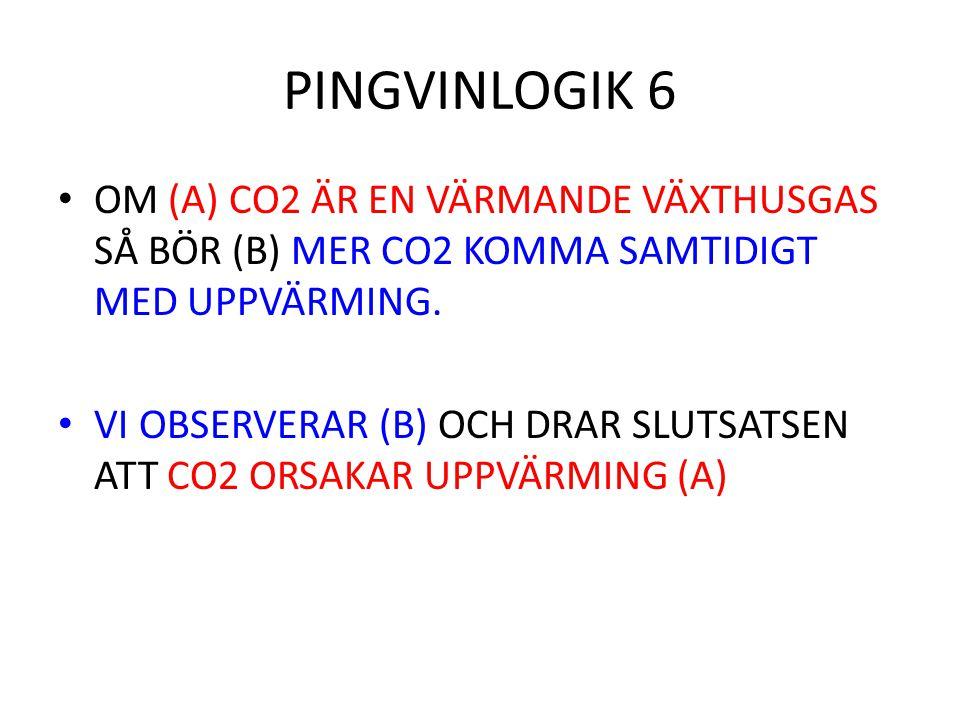 PINGVINLOGIK 6 OM (A) CO2 ÄR EN VÄRMANDE VÄXTHUSGAS SÅ BÖR (B) MER CO2 KOMMA SAMTIDIGT MED UPPVÄRMING. VI OBSERVERAR (B) OCH DRAR SLUTSATSEN ATT CO2 O