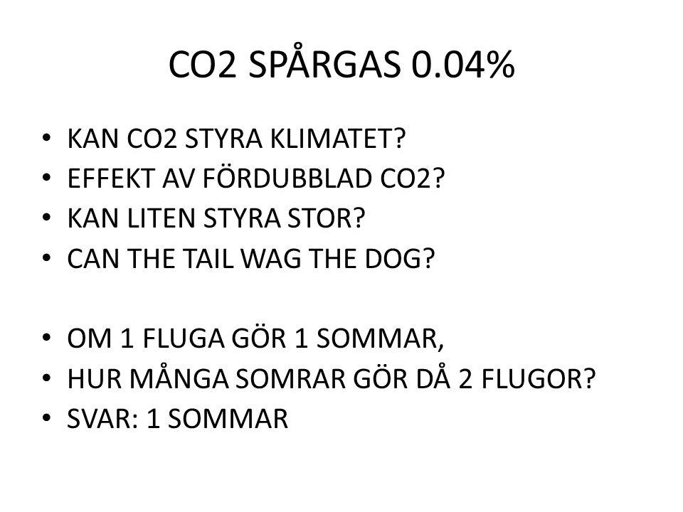 CO2 SPÅRGAS 0.04% KAN CO2 STYRA KLIMATET? EFFEKT AV FÖRDUBBLAD CO2? KAN LITEN STYRA STOR? CAN THE TAIL WAG THE DOG? OM 1 FLUGA GÖR 1 SOMMAR, HUR MÅNGA
