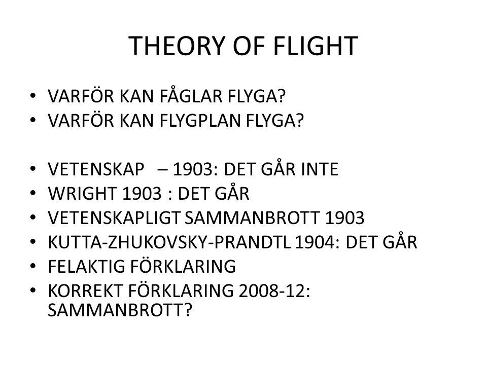 THEORY OF FLIGHT VARFÖR KAN FÅGLAR FLYGA? VARFÖR KAN FLYGPLAN FLYGA? VETENSKAP – 1903: DET GÅR INTE WRIGHT 1903 : DET GÅR VETENSKAPLIGT SAMMANBROTT 19