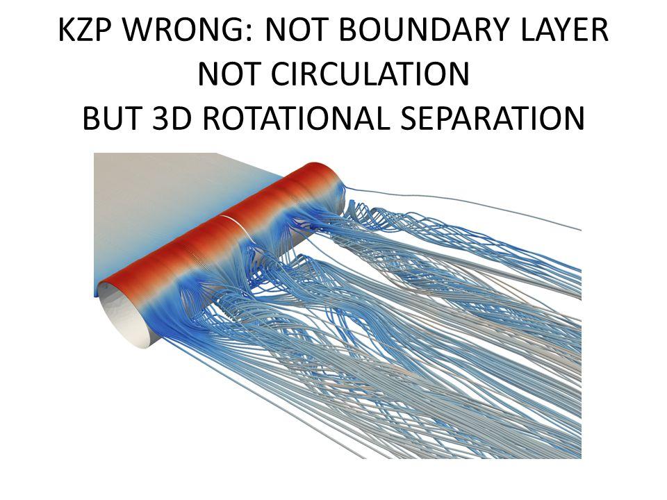 KZP WRONG: NOT BOUNDARY LAYER NOT CIRCULATION BUT 3D ROTATIONAL SEPARATION