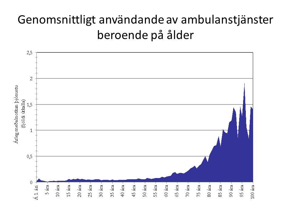 Genomsnittligt användande av ambulanstjänster beroende på ålder