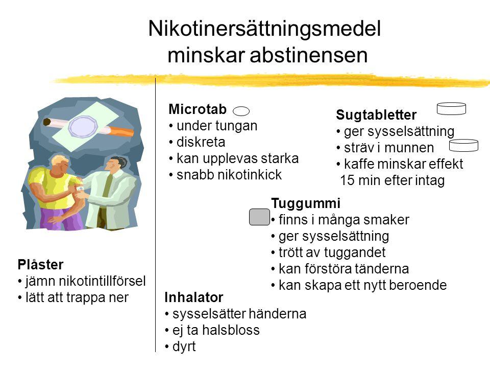 Plåster jämn nikotintillförsel lätt att trappa ner Tuggummi finns i många smaker ger sysselsättning trött av tuggandet kan förstöra tänderna kan skapa