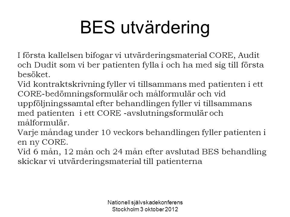 Nationell självskadekonferens Stockholm 3 oktober 2012 BES utvärdering I första kallelsen bifogar vi utvärderingsmaterial CORE, Audit och Dudit som vi