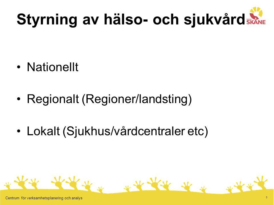 3 Centrum för verksamhetsplanering och analys Styrning av hälso- och sjukvård Nationellt Regionalt (Regioner/landsting) Lokalt (Sjukhus/vårdcentraler