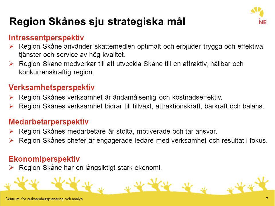 32 Centrum för verksamhetsplanering och analys Region Skånes sju strategiska mål Intressentperspektiv  Region Skåne använder skattemedlen optimalt oc