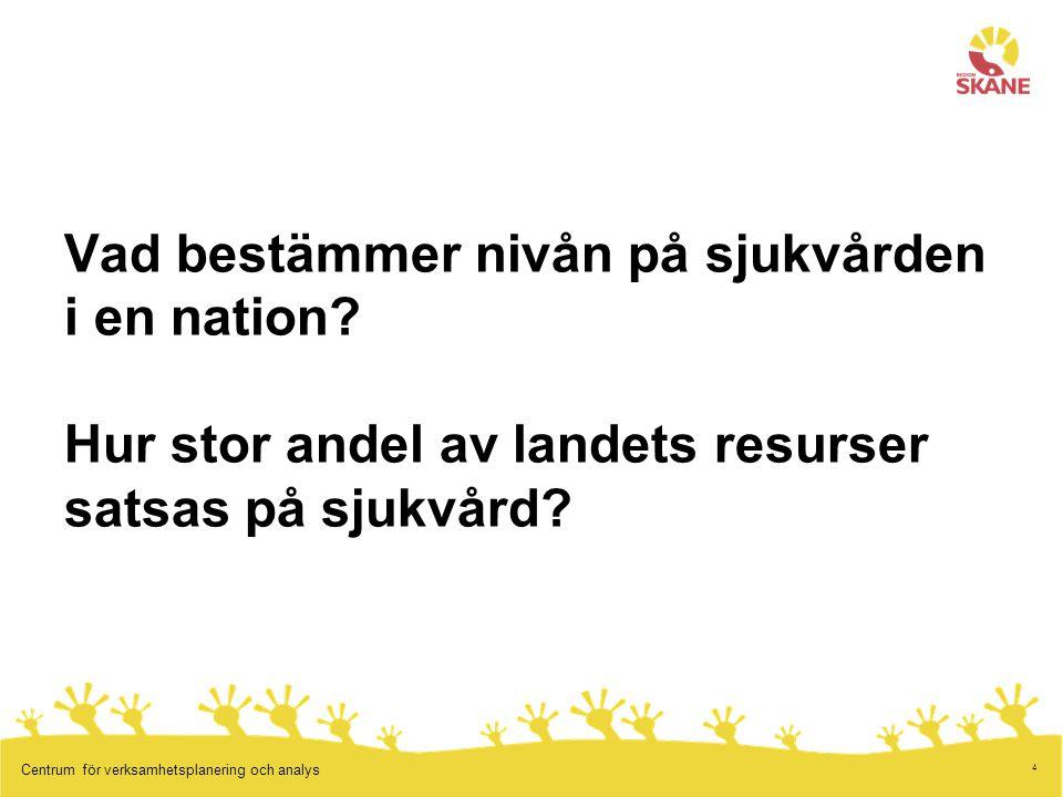 5 Centrum för verksamhetsplanering och analys Hur styr den svenska staten sjukvården.