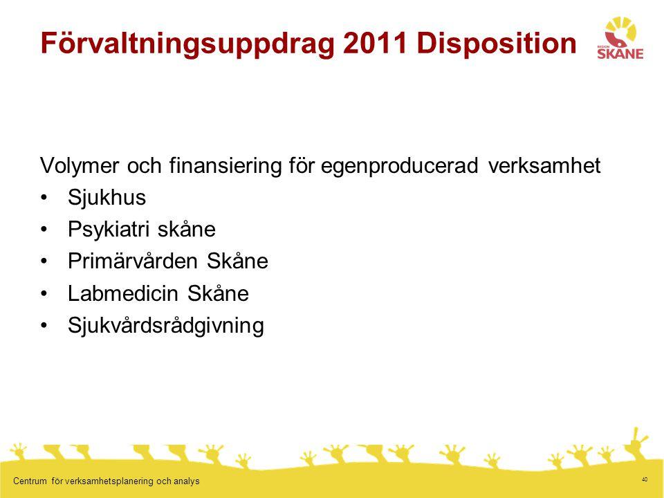 40 Centrum för verksamhetsplanering och analys Förvaltningsuppdrag 2011 Disposition Volymer och finansiering för egenproducerad verksamhet Sjukhus Psy