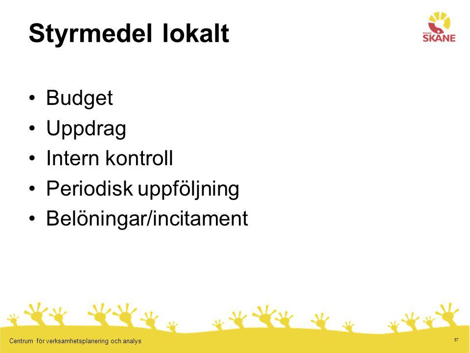 57 Centrum för verksamhetsplanering och analys Styrmedel lokalt Budget Uppdrag Intern kontroll Periodisk uppföljning Belöningar/incitament