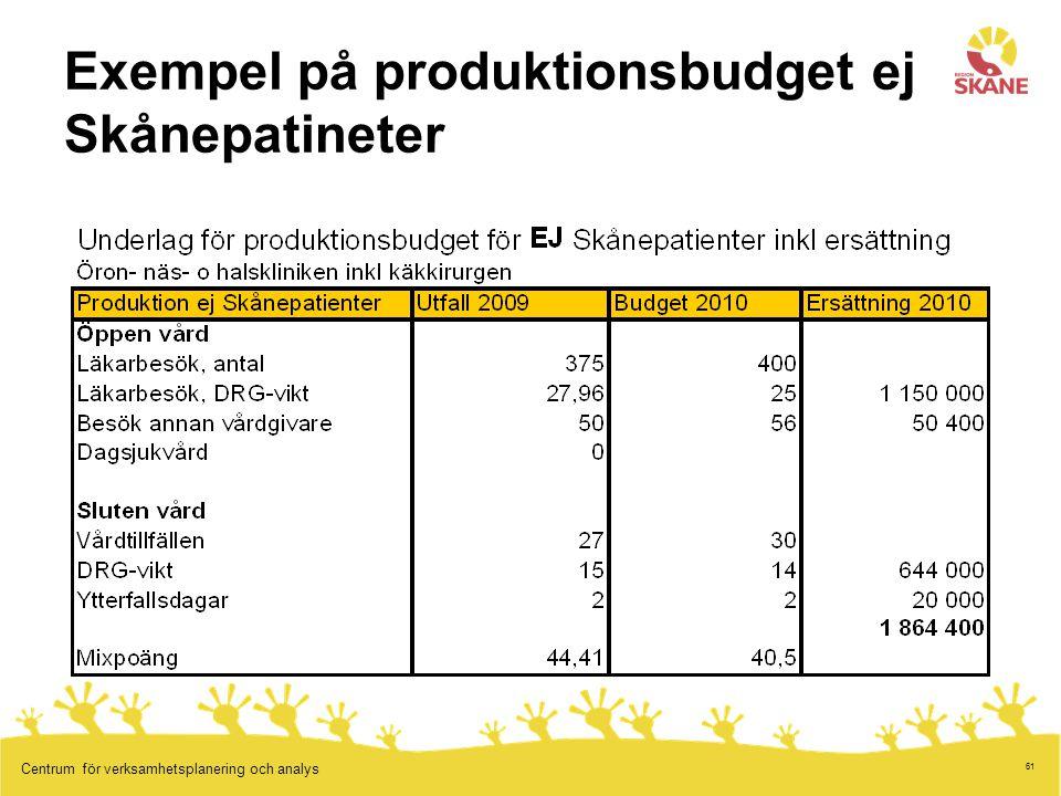 61 Centrum för verksamhetsplanering och analys Exempel på produktionsbudget ej Skånepatineter