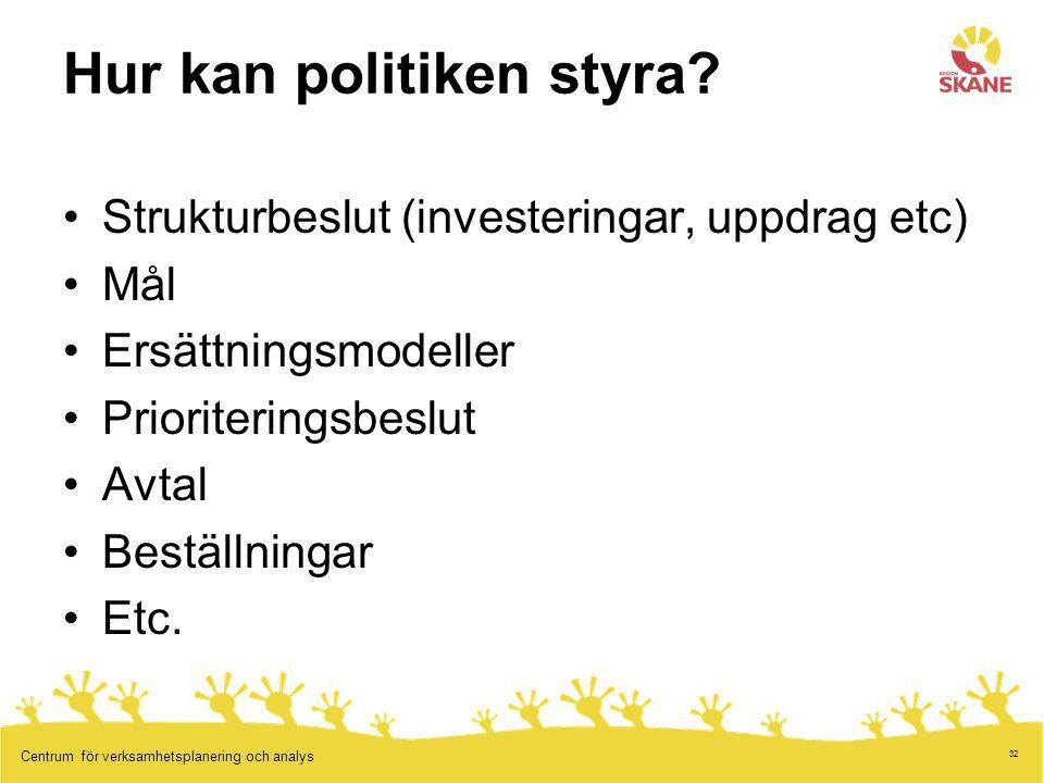 32 Centrum för verksamhetsplanering och analys Hur kan politiken styra? Strukturbeslut (investeringar, uppdrag etc) Mål Ersättningsmodeller Prioriteri