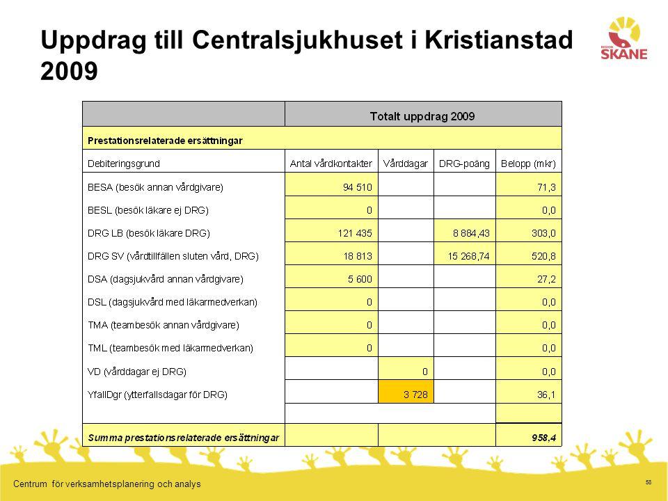 58 Centrum för verksamhetsplanering och analys Uppdrag till Centralsjukhuset i Kristianstad 2009