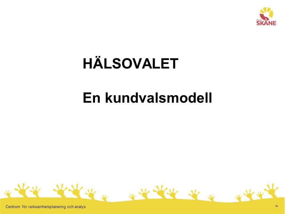 64 Centrum för verksamhetsplanering och analys HÄLSOVALET En kundvalsmodell