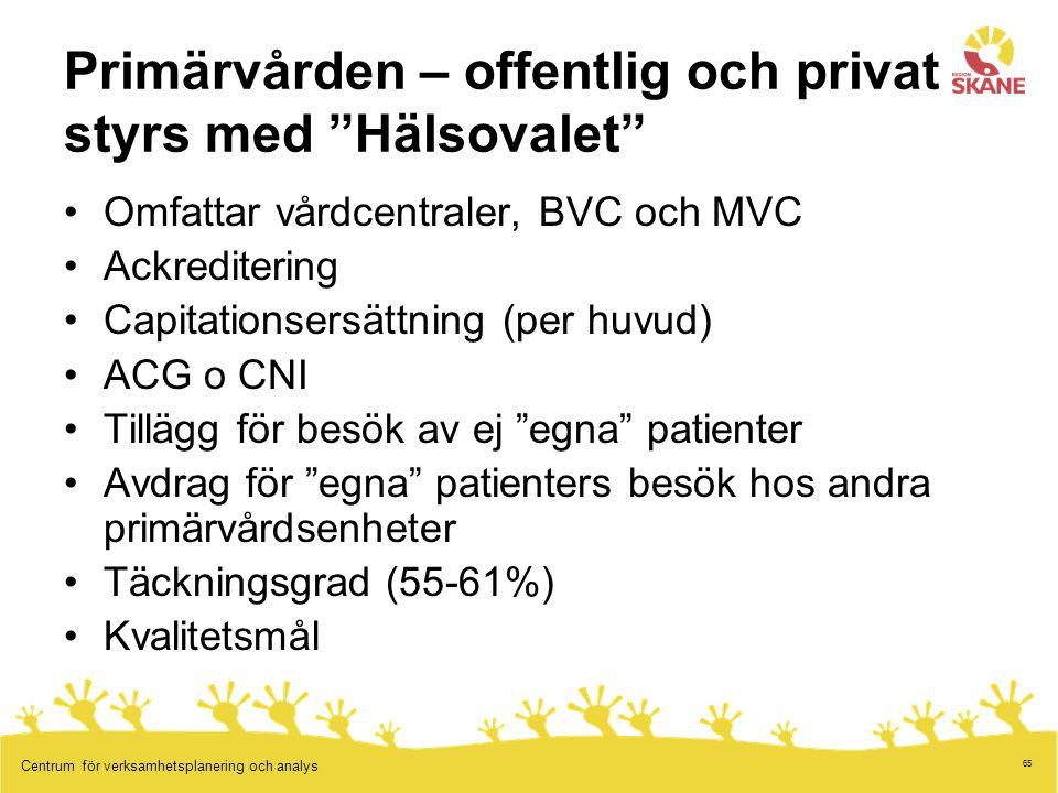 """65 Centrum för verksamhetsplanering och analys Primärvården – offentlig och privat styrs med """"Hälsovalet"""" Omfattar vårdcentraler, BVC och MVC Ackredit"""