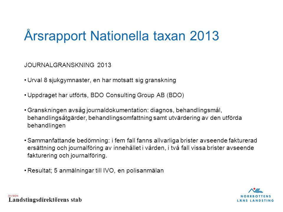 DIVISION Landstingsdirektörens stab Årsrapport Nationella taxan 2013 JOURNALGRANSKNING 2013 Urval 8 sjukgymnaster, en har motsatt sig granskning Uppdr