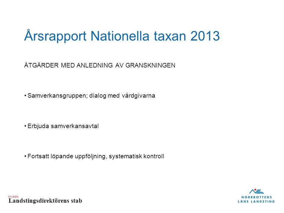 DIVISION Landstingsdirektörens stab Årsrapport Nationella taxan 2013 ÅTGÄRDER MED ANLEDNING AV GRANSKNINGEN Samverkansgruppen; dialog med vårdgivarna
