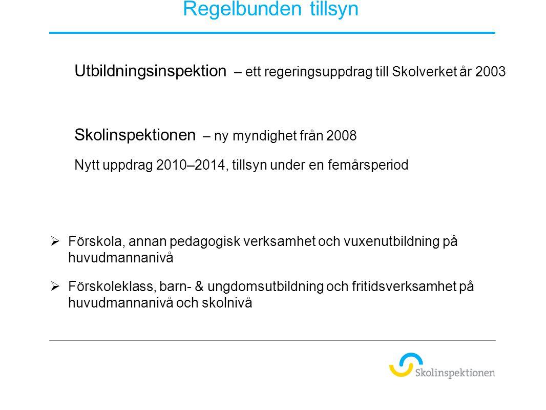 INSPEKTIONSAVDELNINGAR  Umeå  Stockholm  Linköping  Göteborg  Lund