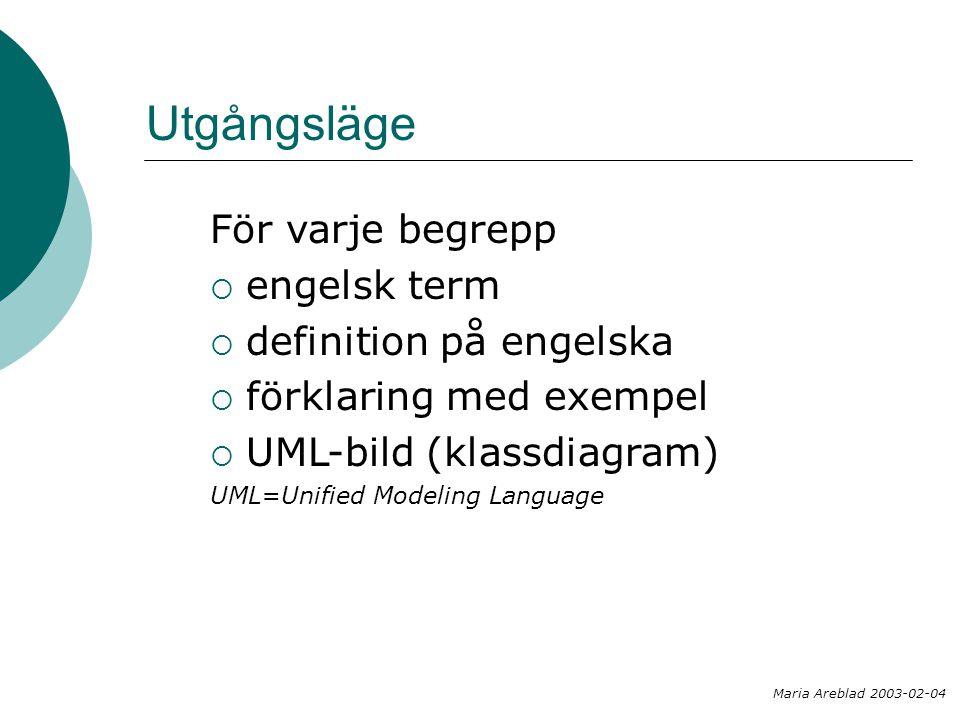 Utgångsläge För varje begrepp  engelsk term  definition på engelska  förklaring med exempel  UML-bild (klassdiagram) UML=Unified Modeling Language