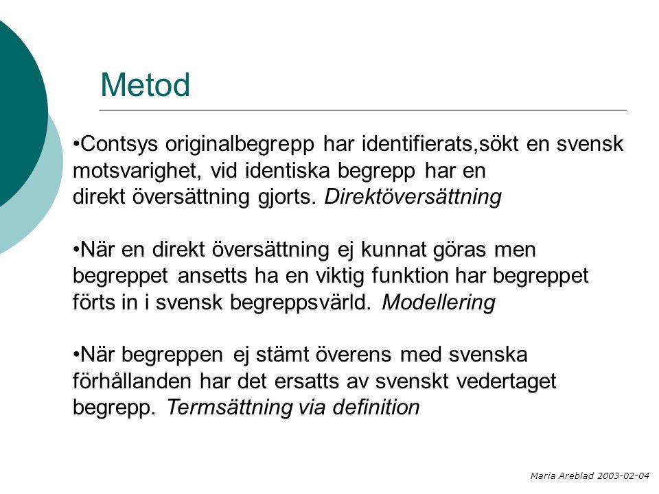 Metod Contsys originalbegrepp har identifierats,sökt en svensk motsvarighet, vid identiska begrepp har en direkt översättning gjorts. Direktöversättni