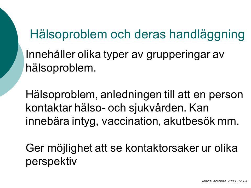 Hälsoproblem och deras handläggning Innehåller olika typer av grupperingar av hälsoproblem. Hälsoproblem, anledningen till att en person kontaktar häl