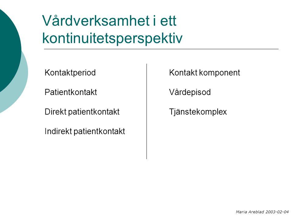 Vårdverksamhet i ett kontinuitetsperspektiv Kontaktperiod Patientkontakt Direkt patientkontakt Indirekt patientkontakt Kontakt komponent Vårdepisod Tj