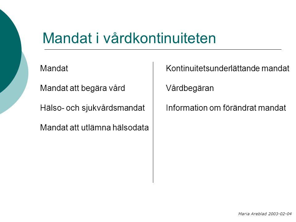 Kontinuitetsunderlättande mandat Vårdbegäran Information om förändrat mandat Mandat i vårdkontinuiteten Mandat Mandat att begära vård Hälso- och sjukv