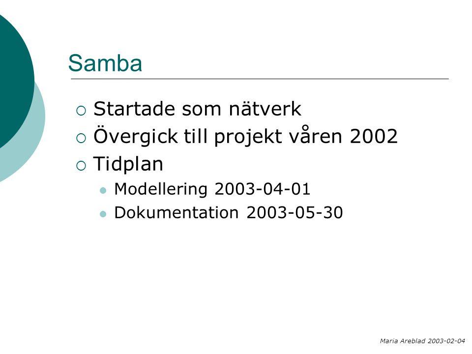  Startade som nätverk  Övergick till projekt våren 2002  Tidplan Modellering 2003-04-01 Dokumentation 2003-05-30 Maria Areblad 2003-02-04
