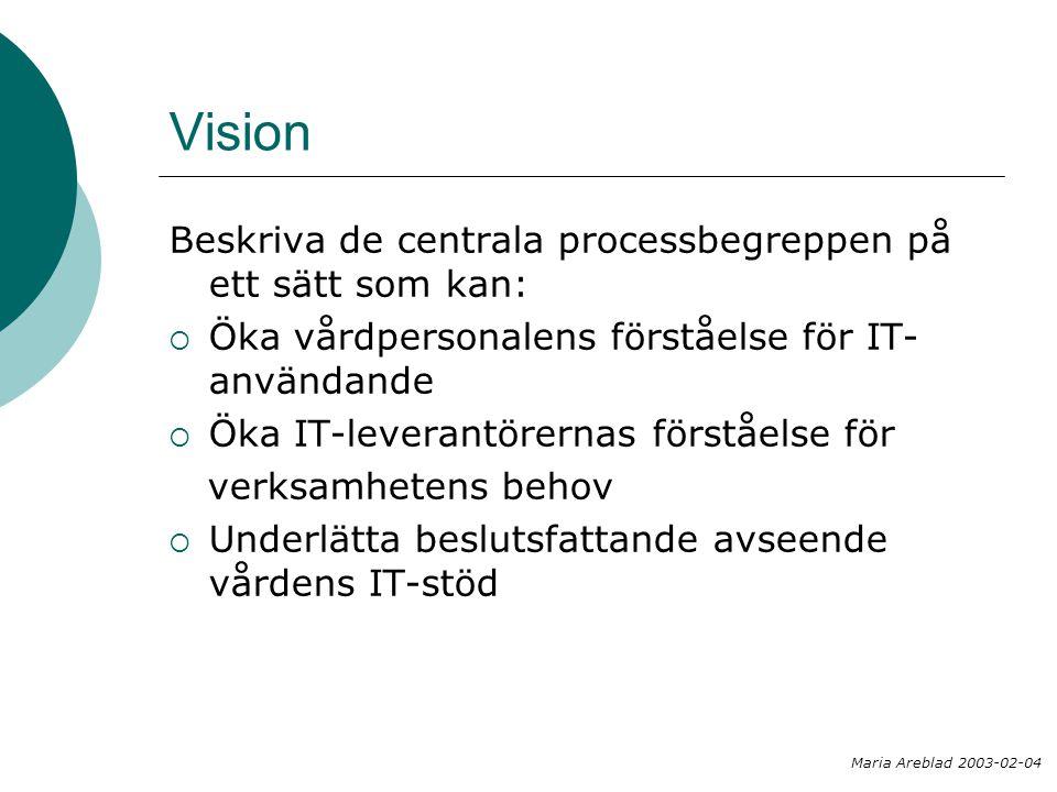 Vision Beskriva de centrala processbegreppen på ett sätt som kan:  Öka vårdpersonalens förståelse för IT- användande  Öka IT-leverantörernas förståe