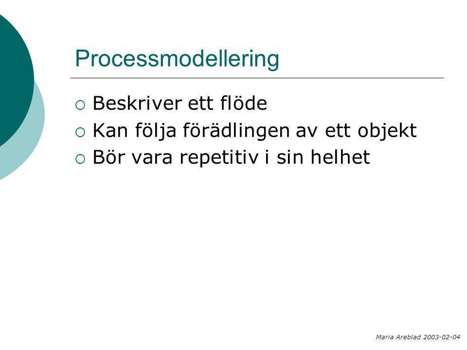 Processmodellering  Beskriver ett flöde  Kan följa förädlingen av ett objekt  Bör vara repetitiv i sin helhet Maria Areblad 2003-02-04