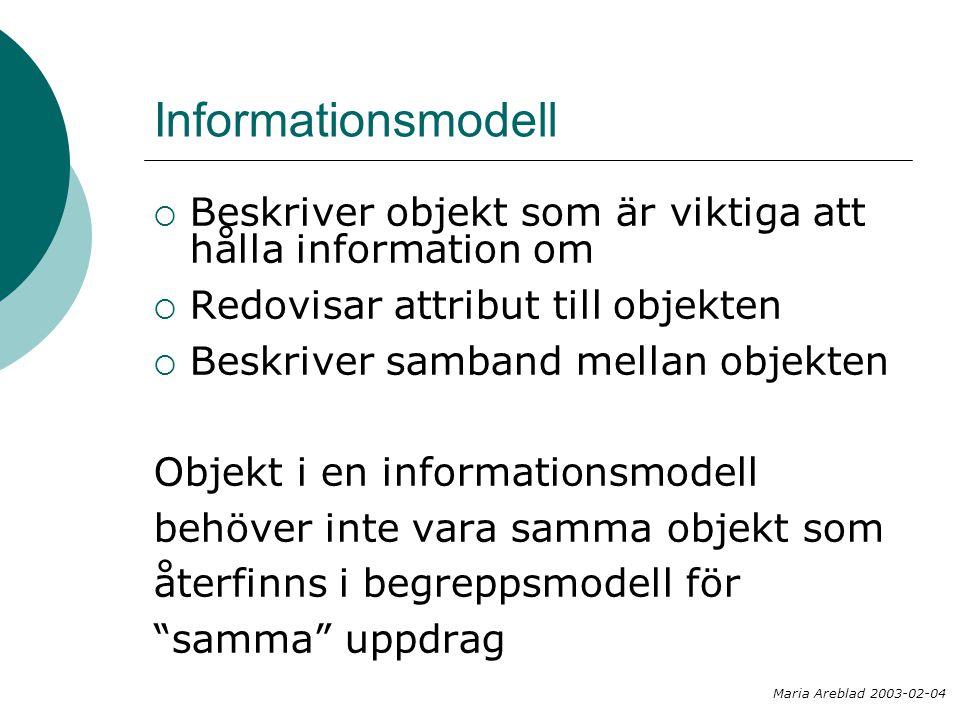 Verksamhetsmodellering  Effektmatris  Målanalys  Processmodellering med resurslager  Begreppsmodellering Maria Areblad 2003-02-04