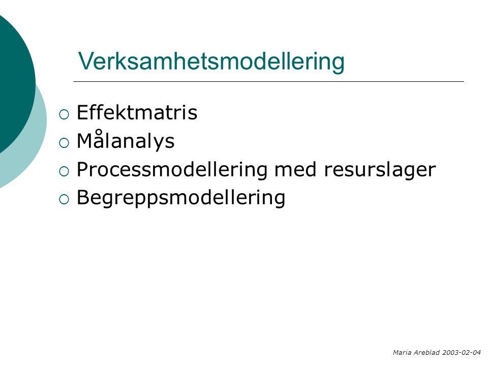 UML  Språket har skapats för systemutveckling  Ifrågasatt för begreppsmodellering  Bättre för informationsmodellering  Fördel: bästa stöd för systemutvecklare ett språk genom hela utvecklingen Maria Areblad 2003-02-04