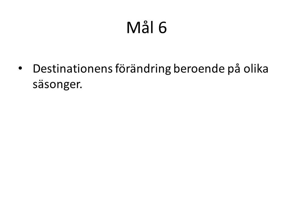 Mål 6 Destinationens förändring beroende på olika säsonger.