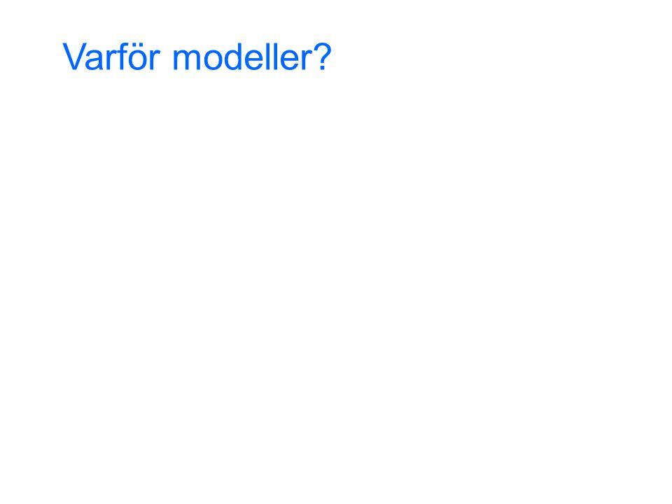 Varför modeller?