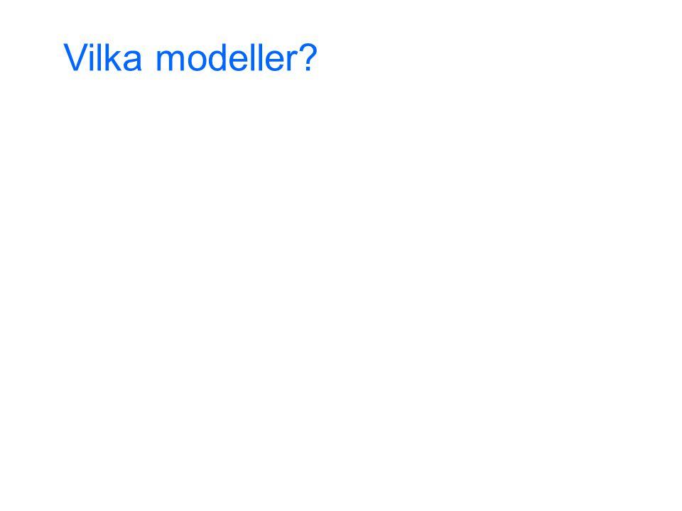 Vilka modeller?
