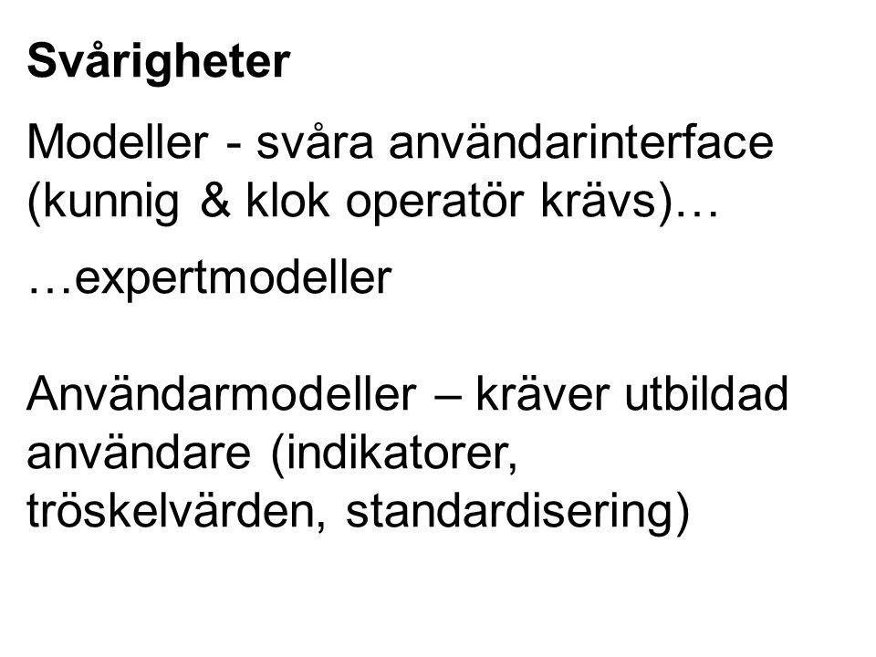 Svårigheter Modeller - svåra användarinterface (kunnig & klok operatör krävs)… …expertmodeller Användarmodeller – kräver utbildad användare (indikator