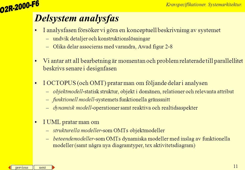 previous next 11 Kravspecifikationer. Systemarkitektur. Delsystem analysfas I analysfasen försöker vi göra en konceptuell beskrivnimg av systemet –und