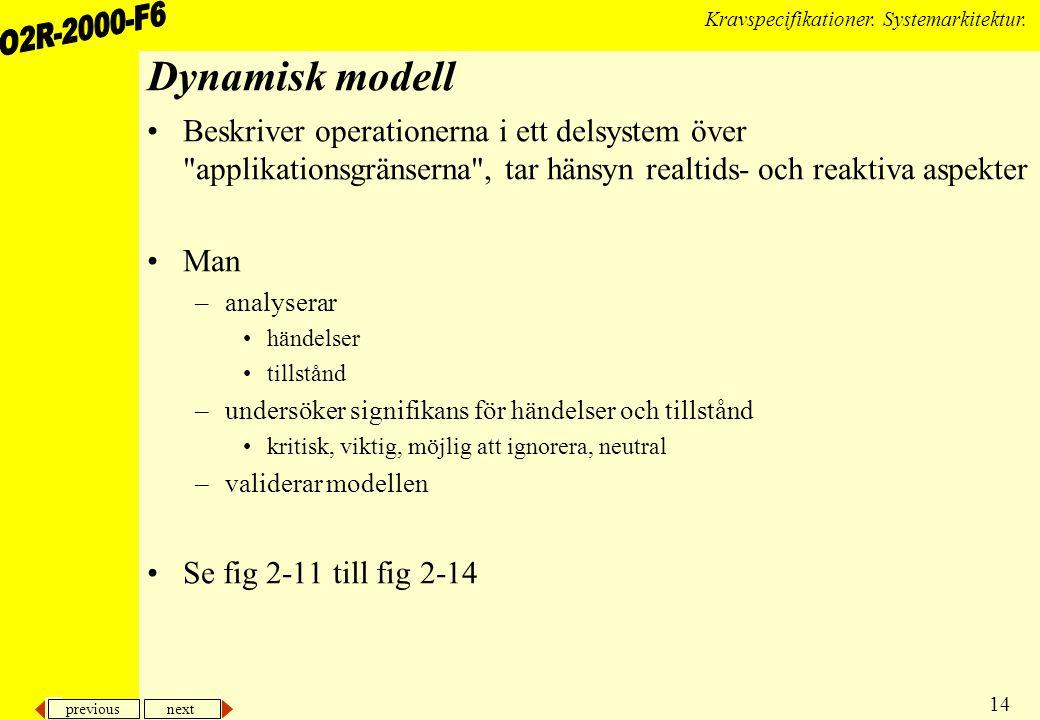 previous next 14 Kravspecifikationer. Systemarkitektur. Dynamisk modell Beskriver operationerna i ett delsystem över