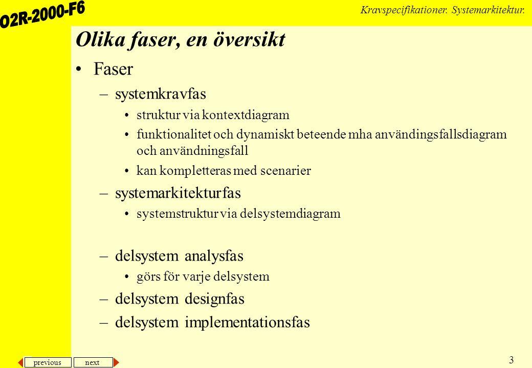 previous next 3 Kravspecifikationer. Systemarkitektur. Olika faser, en översikt Faser –systemkravfas struktur via kontextdiagram funktionalitet och dy