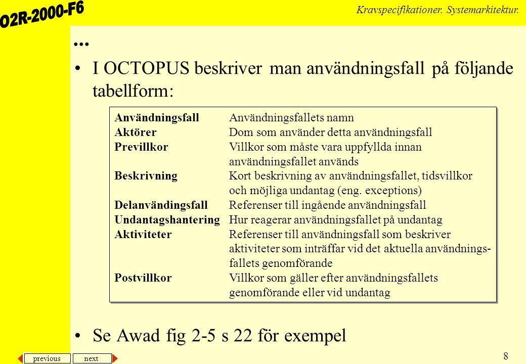 previous next 8 Kravspecifikationer. Systemarkitektur.... I OCTOPUS beskriver man användningsfall på följande tabellform: Se Awad fig 2-5 s 22 för exe