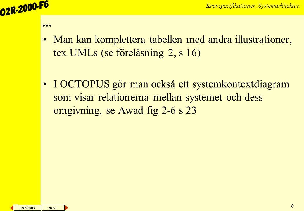 previous next 9 Kravspecifikationer. Systemarkitektur.... Man kan komplettera tabellen med andra illustrationer, tex UMLs (se föreläsning 2, s 16) I O