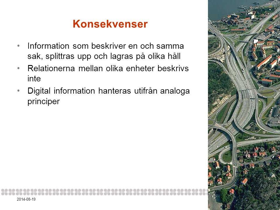 32014-08-19 Konsekvenser Information som beskriver en och samma sak, splittras upp och lagras på olika håll Relationerna mellan olika enheter beskrivs inte Digital information hanteras utifrån analoga principer