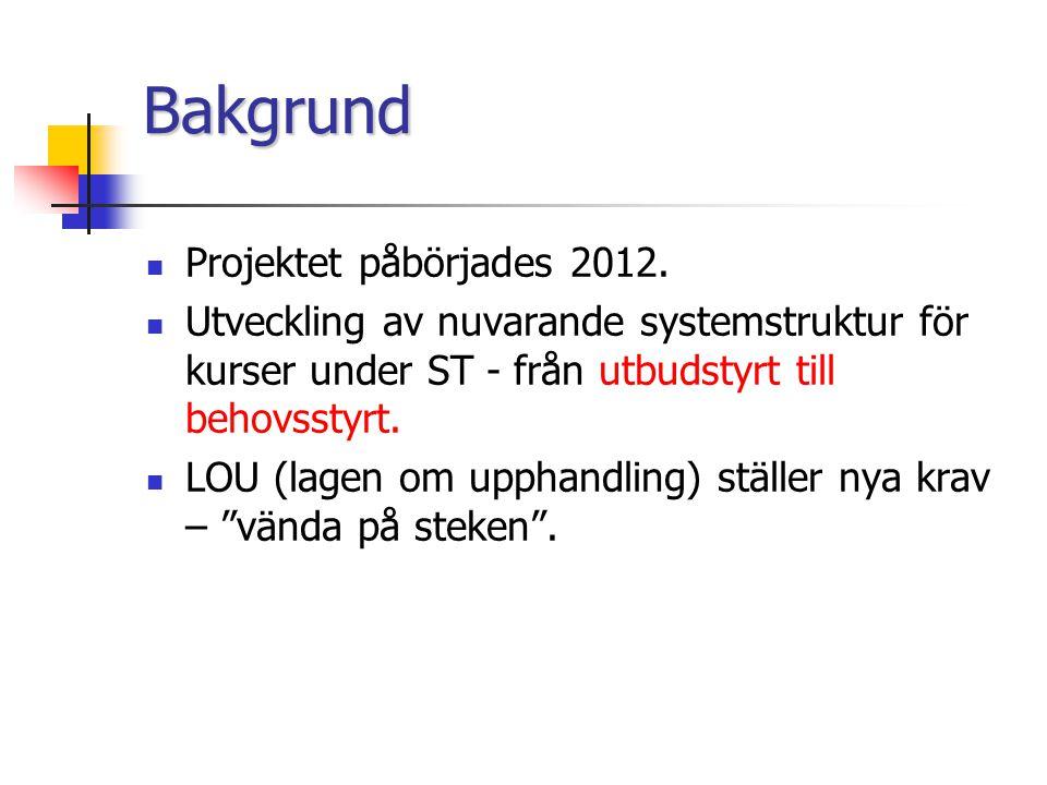 Bakgrund Projektet påbörjades 2012.